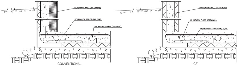 Comparison of Conventional basement slab to Legalett ICF reinforced structural basement slab
